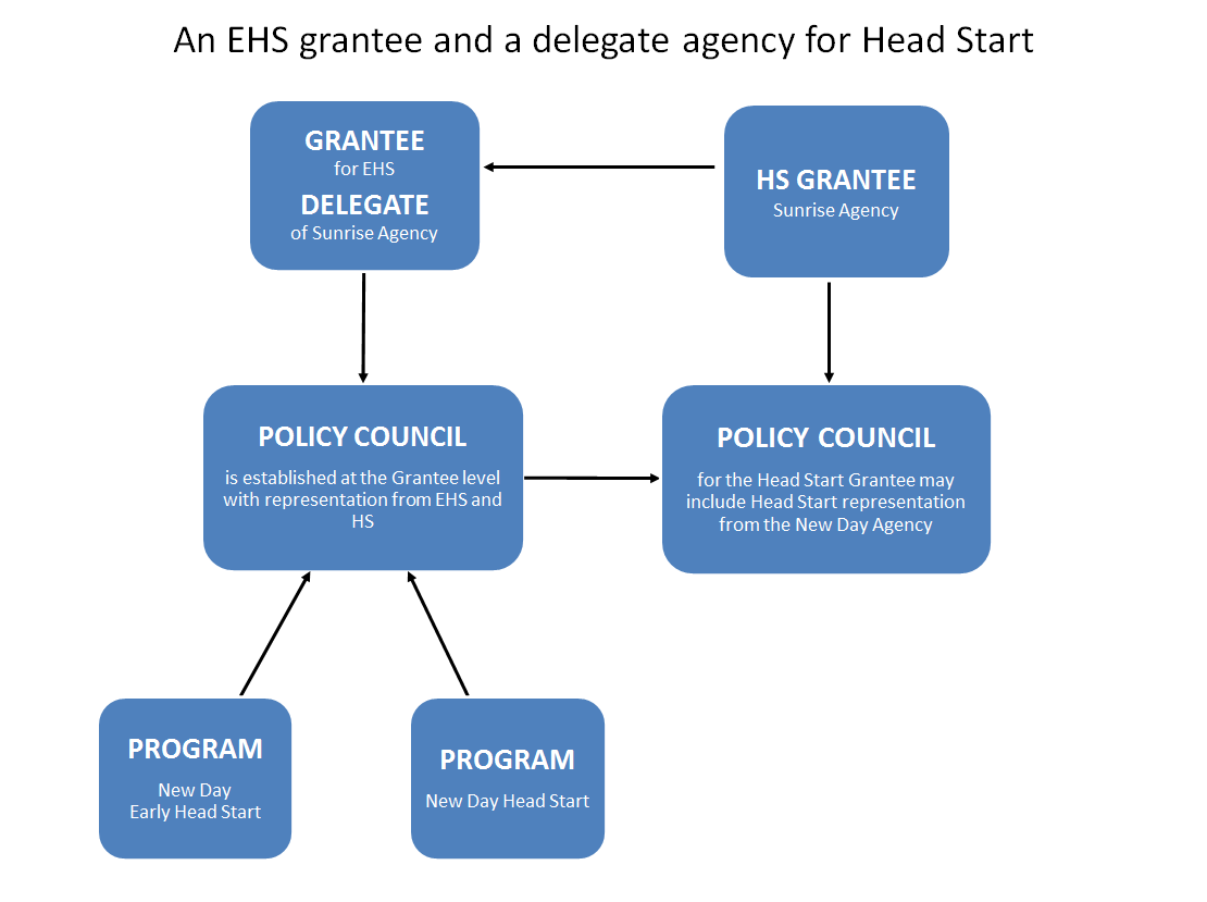 how to start a program from One of these great resources is the how to start an eaat center/program book,  designed to give prospective path intl member centers an idea of the many.