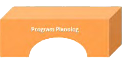 LGMS Protocol Key Performance Area #1 – Program Planning